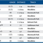 Weekend Lineup: Queen's Plate, United Nations