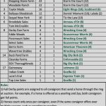 Kentucky Derby Consignor Standings Presented By Keeneland: Storm The Court Leads The Early Charge