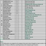 Kentucky Derby Consignor Standings Presented By Keeneland: Brookdale Sales Doubles Down In Los Alamitos Futurity