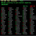Kentucky House Approves Historical Horse Racing Bill, Goes To Governor For Signature