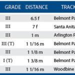 Weekend Lineup: Big Saturday At Belmont