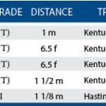 Weekend Lineup: Big Fields, Purses Highlight Kentucky Downs Card
