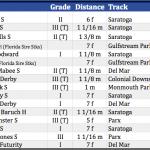 Weekend Lineup: High-Class Juvenile Racing Tops Holiday Schedule